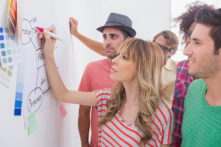 Creative team watching coworker add to flowchart on whiteboard with colour samples