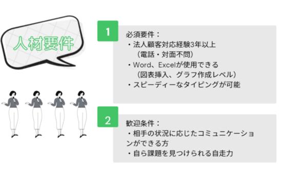 人材要件 (2)
